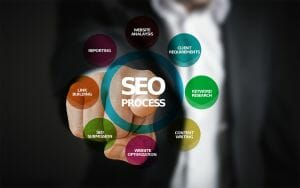 SEO Marketing using Video